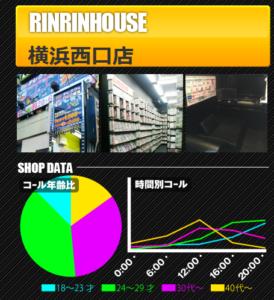 リンリンハウス横浜西口店の鳴り具合