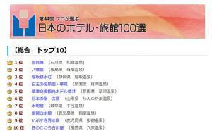 プロが選ぶ旅館100選のサイトの画像