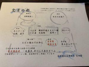 稲取銀水荘の食事のメニューの画像