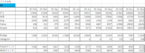 AVブログ分析の数値